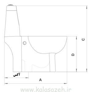 به فاصله مرکز لوله خروجی توالت فرنگی تا دیوار پشت توالت فرنگی را ، آکس گفته می شود. و استاندارد خاصی ندارد. آکس فرنگی هر قدر بیشتر باشد حق انتخاب شما بیشتر میشود. و هرچقدر آکس فرنگی شما کوچکتر بشود میزان انتخاب شما برای فرنگی دلخواه به همان میزان کوچکتر میشود. اجازه بدهید برای مثال از توالت فرنگی های شرکت چینی کرد براتون استفاده کنم، چنانچه اکس فرنگی شما 30 سانتیمتر باشد ، شما می توانید از تمام محصولات چینی کرد استفاده کنید، با این صورت که اگر شما فرنگی های با آکس کوچکتر مانند آدنیس یا والریا و یا آدنیس نیز قرار دهید کمی با دیوار فاصله پیدا می کند. اما چنانچه آکس شما 20 سانتیمتر باشد، شما نمیتوانید از فرنگی با آکس بزرگتر مانند طاووس یا فیتونیا یا کارینا استفاده کنید و مجبور به استفاده از لوییزا یا هلنا خواهید شد.